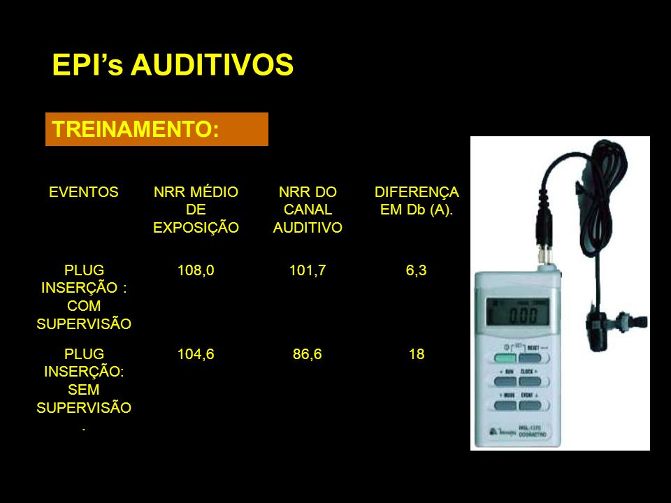 EPI's AUDITIVOS TREINAMENTO: EVENTOS NRR MÉDIO DE EXPOSIÇÃO