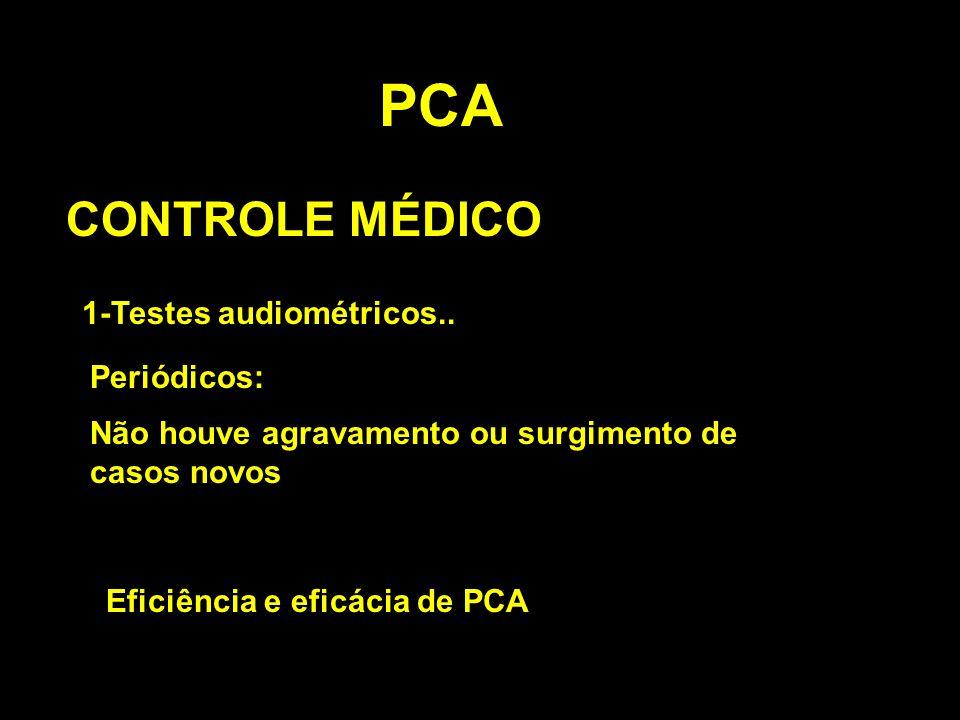 PCA CONTROLE MÉDICO 1-Testes audiométricos.. Periódicos: