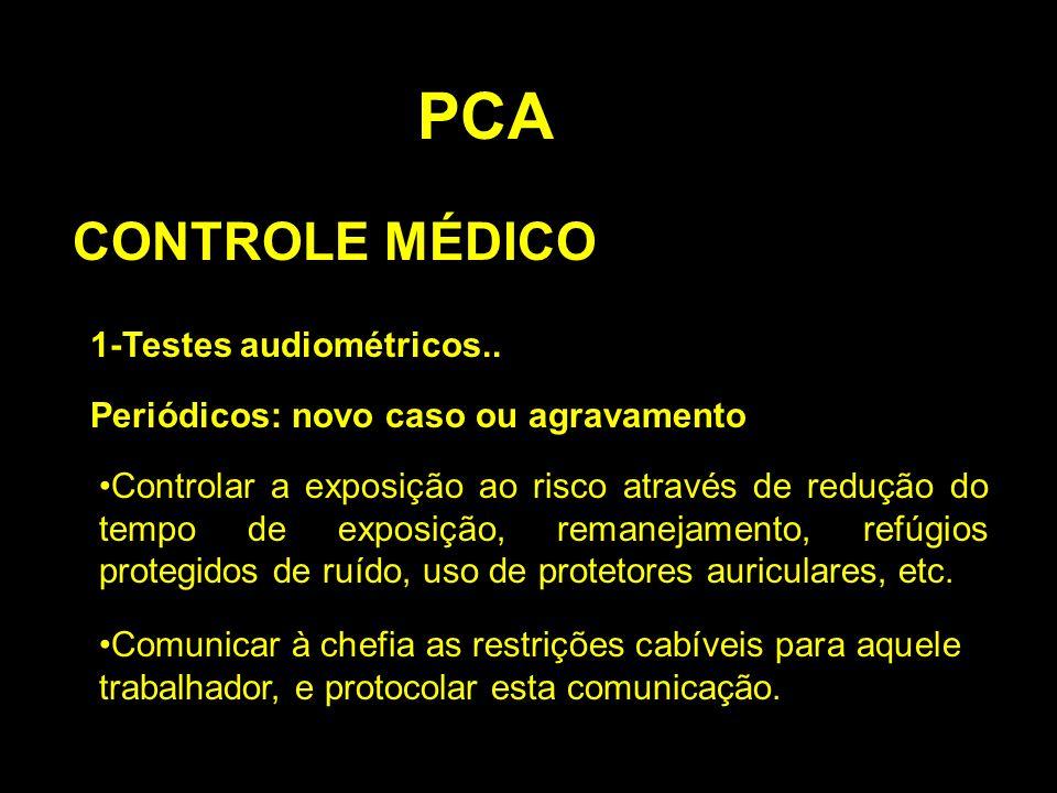 PCA CONTROLE MÉDICO 1-Testes audiométricos..