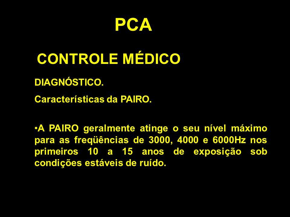 PCA CONTROLE MÉDICO DIAGNÓSTICO. Características da PAIRO.
