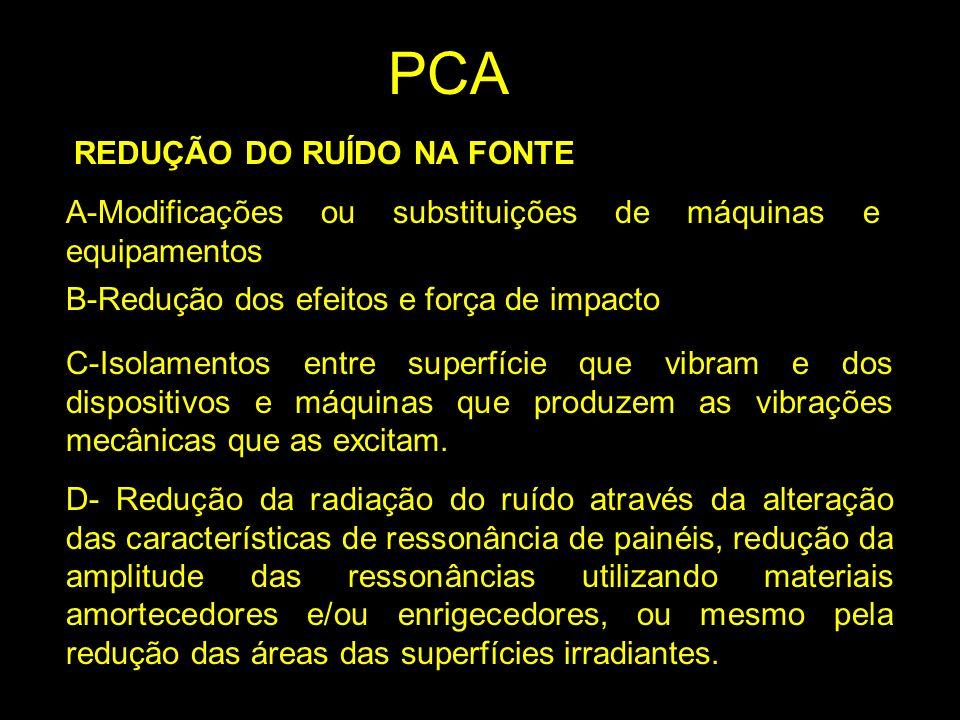 PCA REDUÇÃO DO RUÍDO NA FONTE