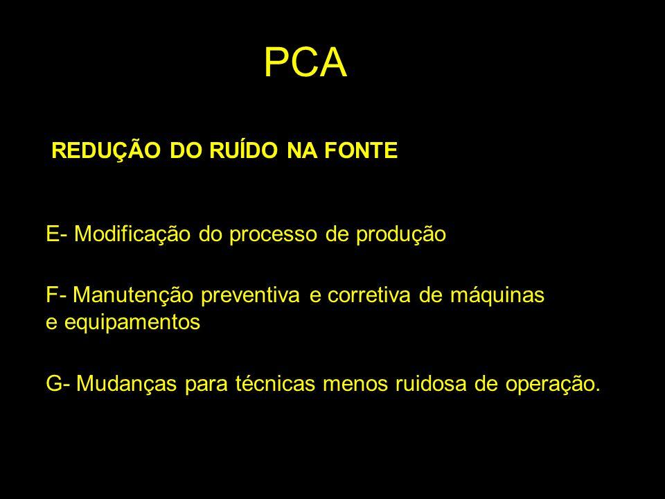 PCA REDUÇÃO DO RUÍDO NA FONTE E- Modificação do processo de produção