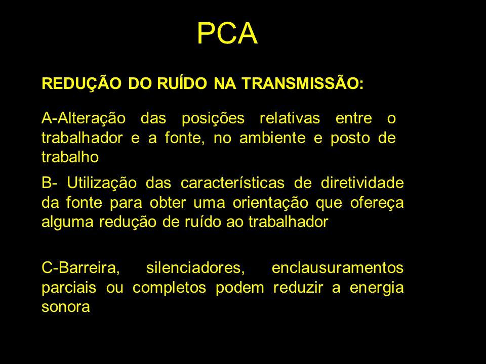 REDUÇÃO DO RUÍDO NA TRANSMISSÃO: