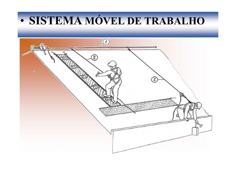 SISTEMA MÓVEL DE TRABALHO