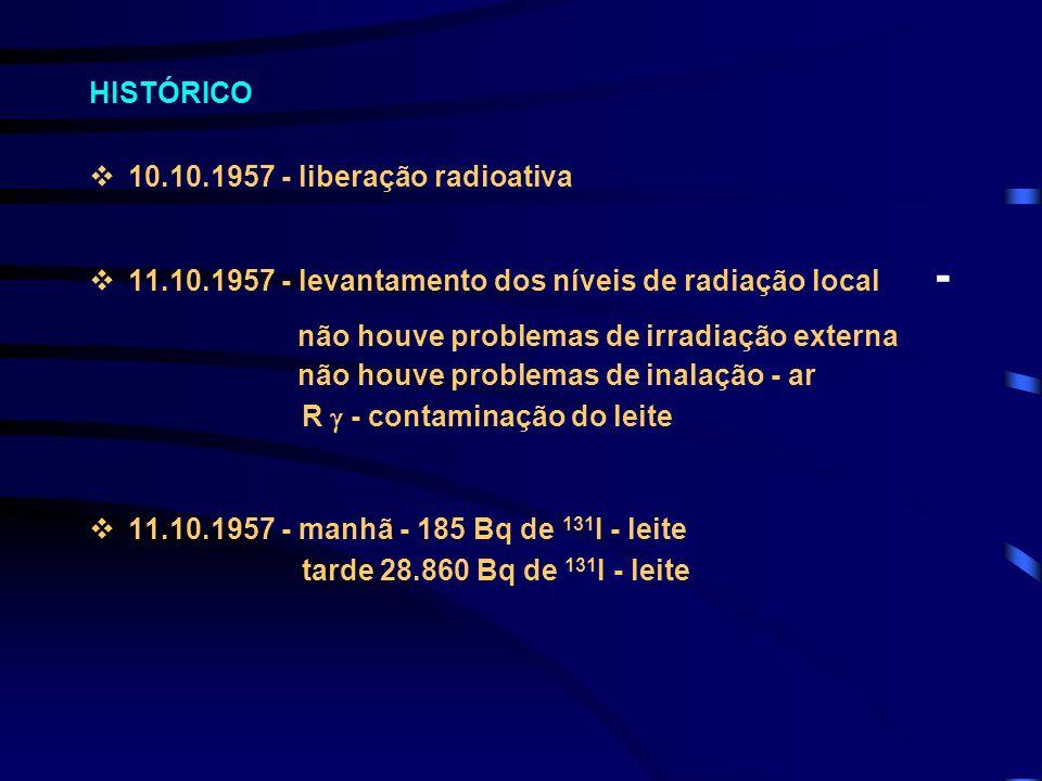 10.10.1957 - liberação radioativa