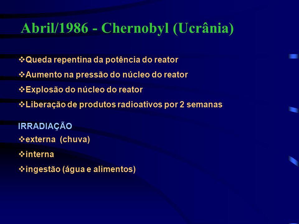 Abril/1986 - Chernobyl (Ucrânia)
