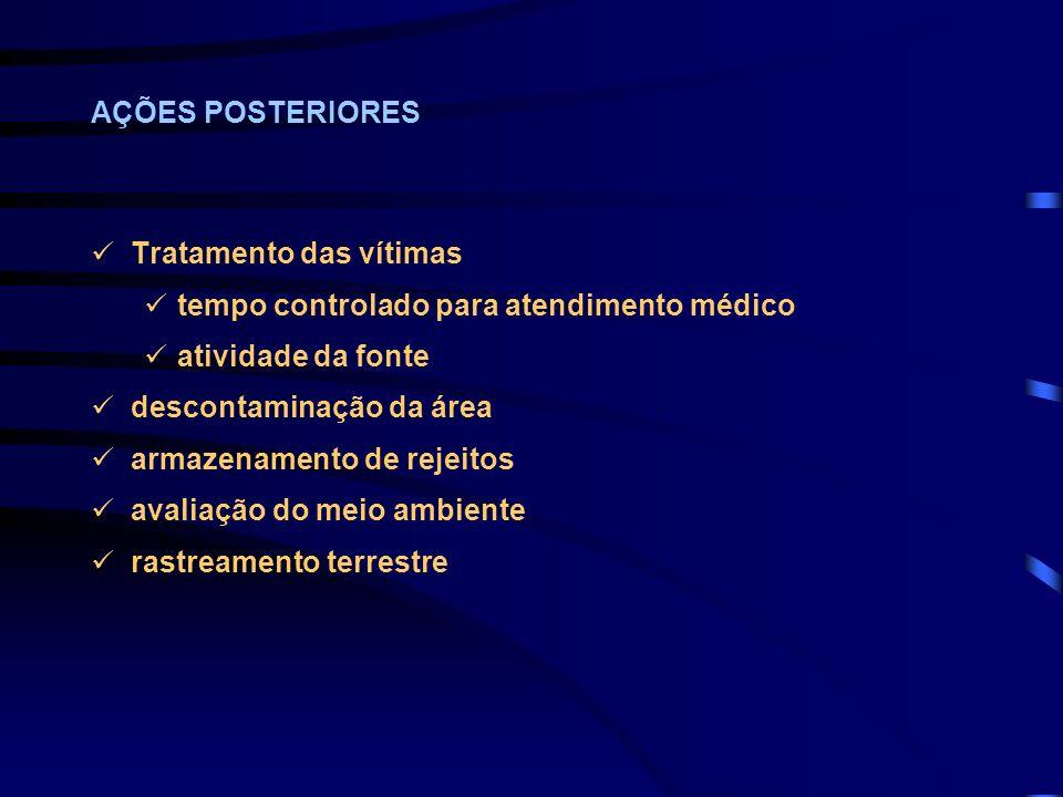 AÇÕES POSTERIORES Tratamento das vítimas. tempo controlado para atendimento médico. atividade da fonte.