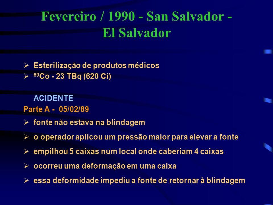 Fevereiro / 1990 - San Salvador - El Salvador