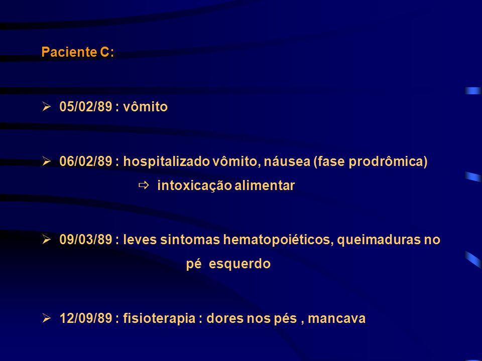 Paciente C: 05/02/89 : vômito. 06/02/89 : hospitalizado vômito, náusea (fase prodrômica)  intoxicação alimentar.