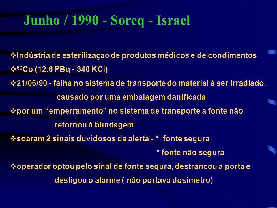 Junho / 1990 - Soreq - Israel Indústria de esterilização de produtos médicos e de condimentos. 60Co (12.6 PBq - 340 KCi)