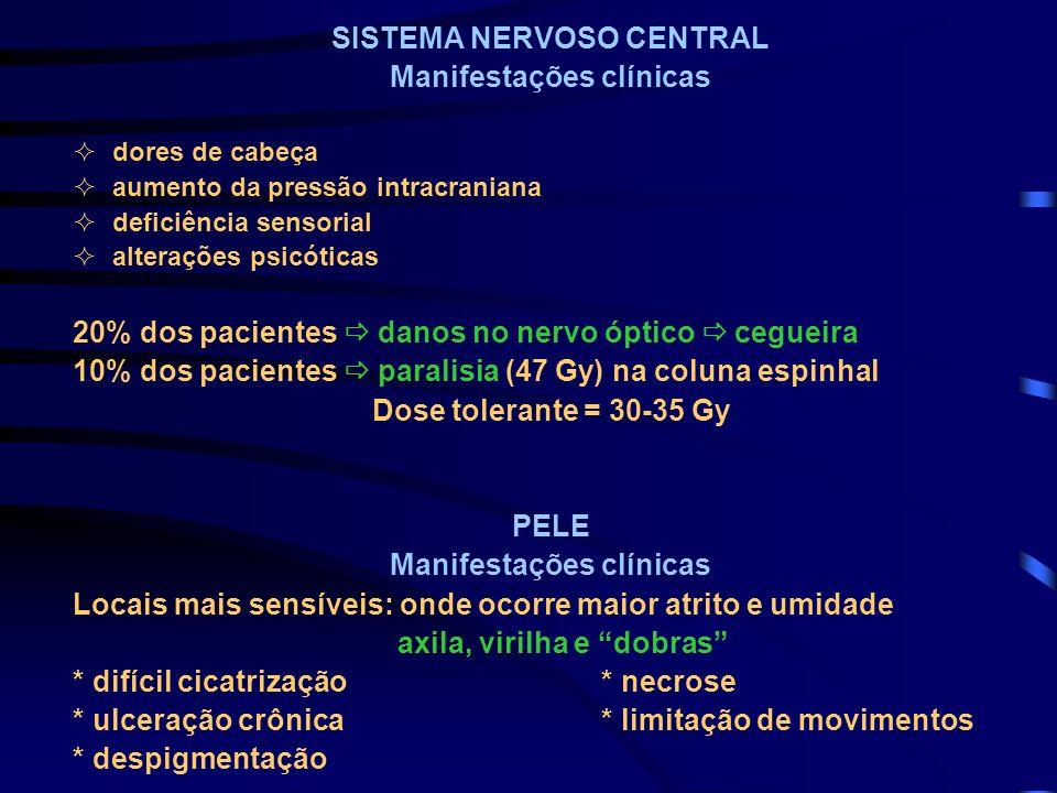 SISTEMA NERVOSO CENTRAL Manifestações clínicas