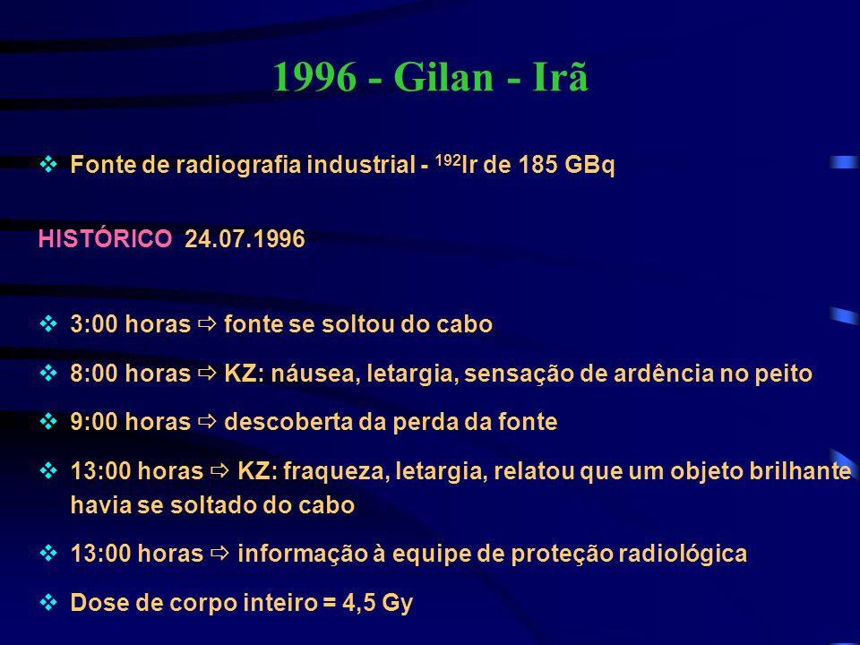1996 - Gilan - Irã Fonte de radiografia industrial - 192Ir de 185 GBq
