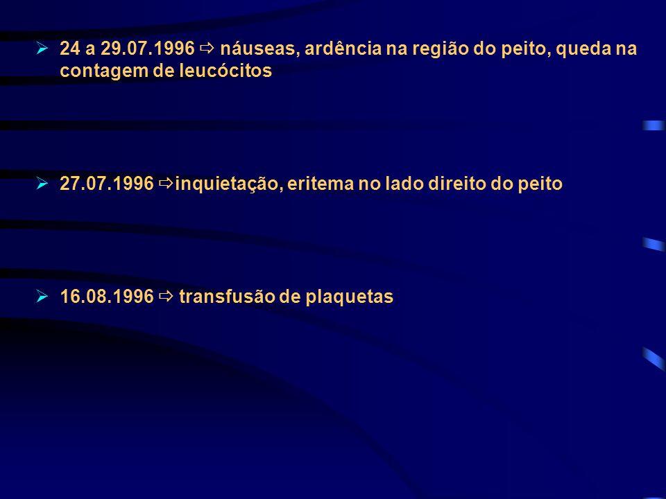 24 a 29. 07. 1996  náuseas, ardência na região do