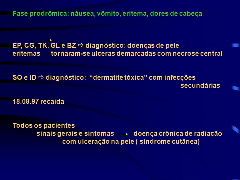 Fase prodrômica: náusea, vômito, eritema, dores de cabeça