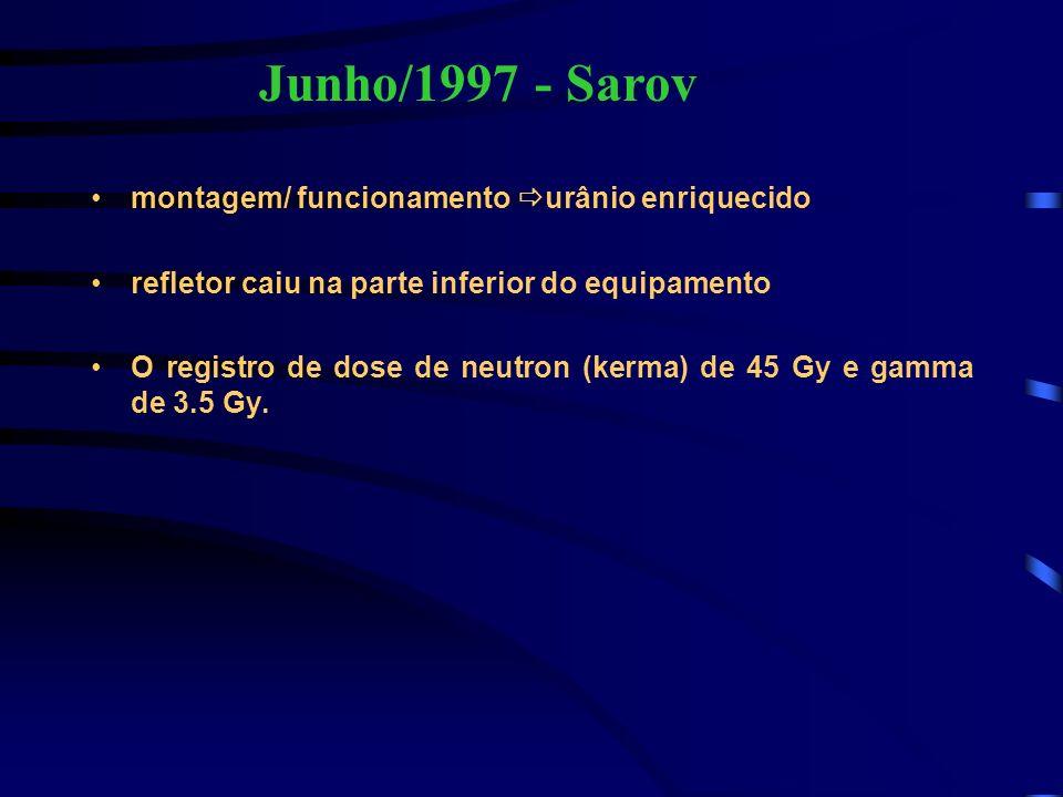 Junho/1997 - Sarov montagem/ funcionamento urânio enriquecido