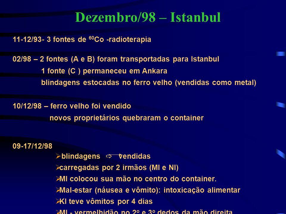 Dezembro/98 – Istanbul 11-12/93- 3 fontes de 60Co -radioterapia