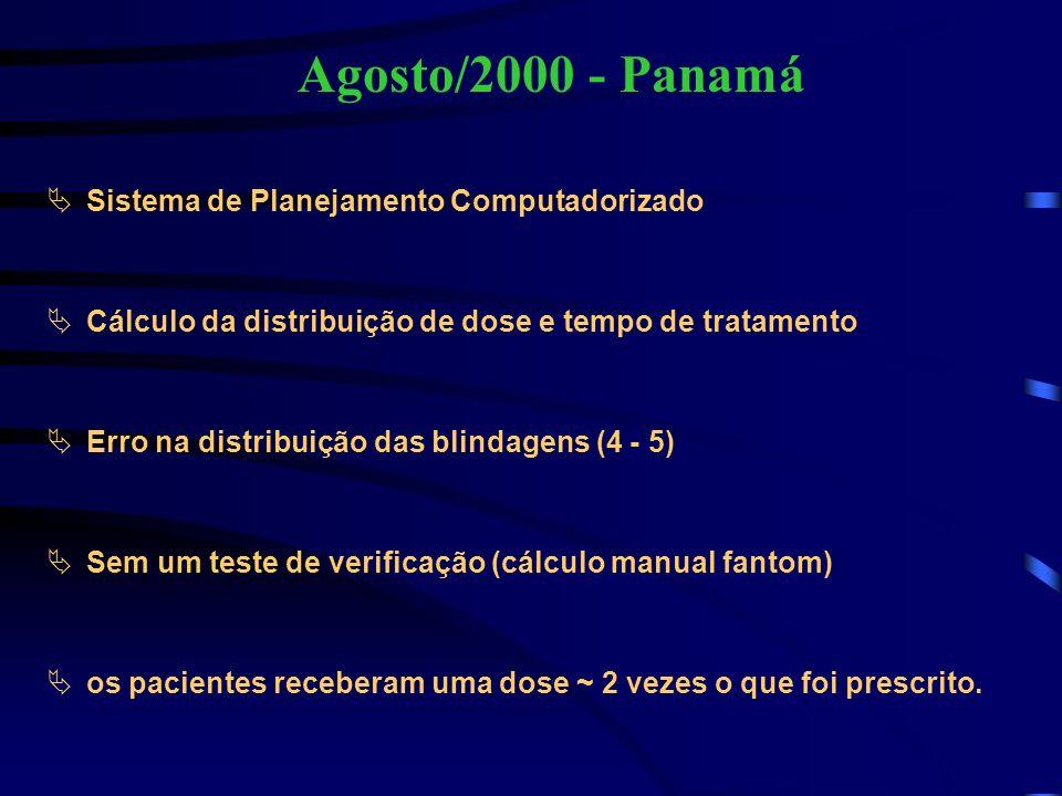 Agosto/2000 - Panamá Sistema de Planejamento Computadorizado