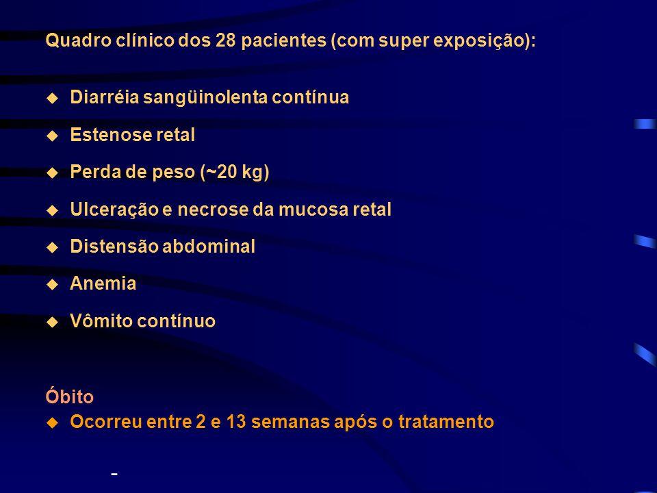 Quadro clínico dos 28 pacientes (com super exposição):