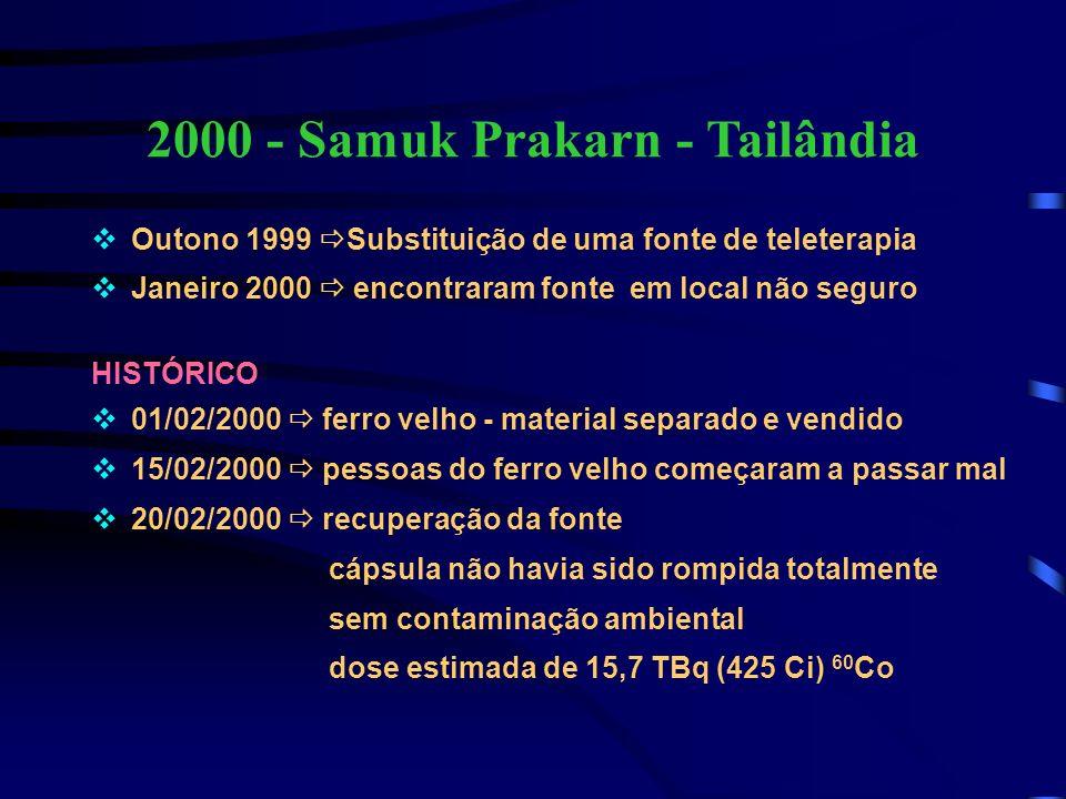 2000 - Samuk Prakarn - Tailândia