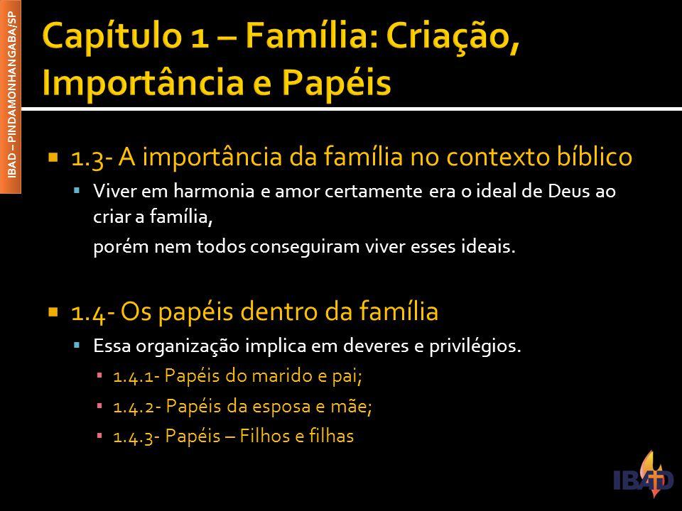 Capítulo 1 – Família: Criação, Importância e Papéis