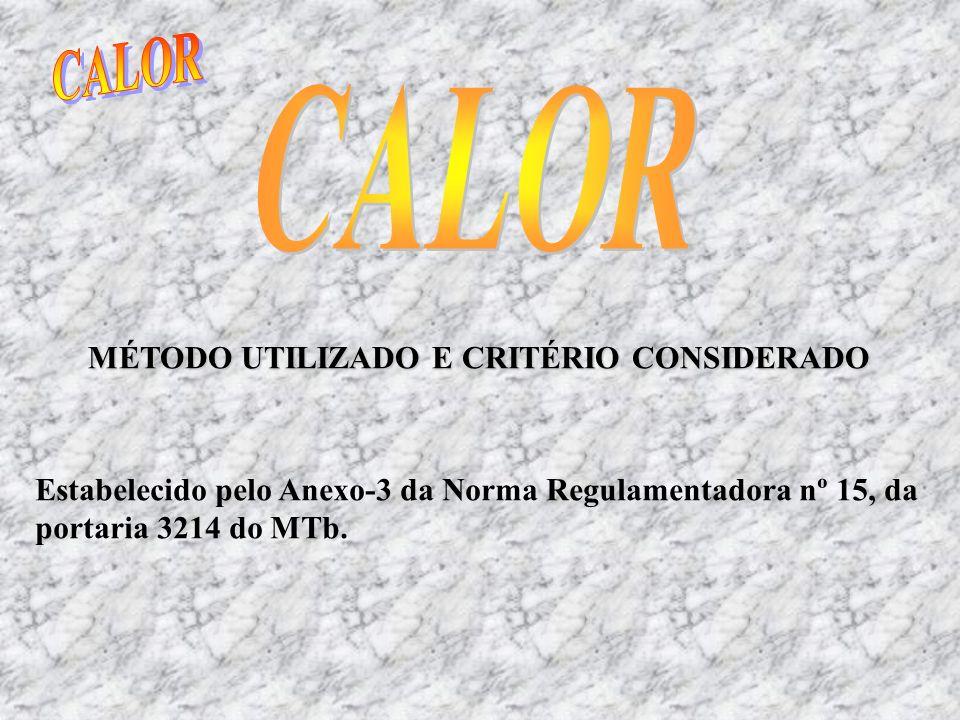 CALOR CALOR MÉTODO UTILIZADO E CRITÉRIO CONSIDERADO