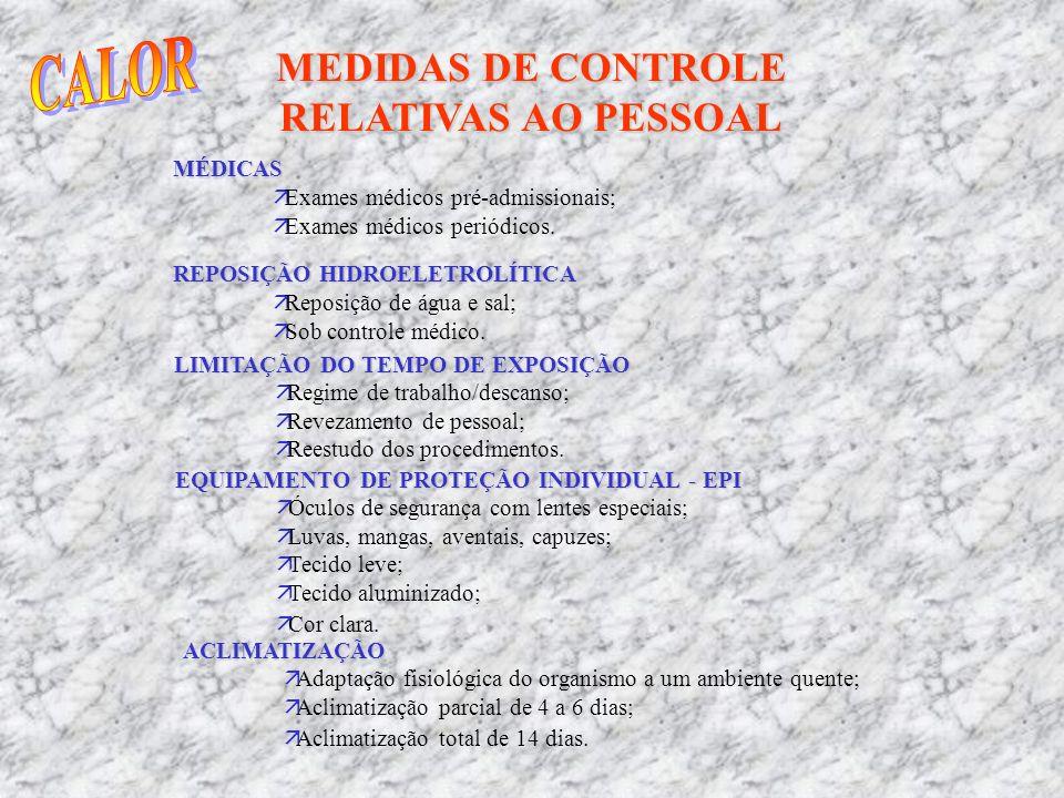 CALOR MEDIDAS DE CONTROLE RELATIVAS AO PESSOAL MÉDICAS