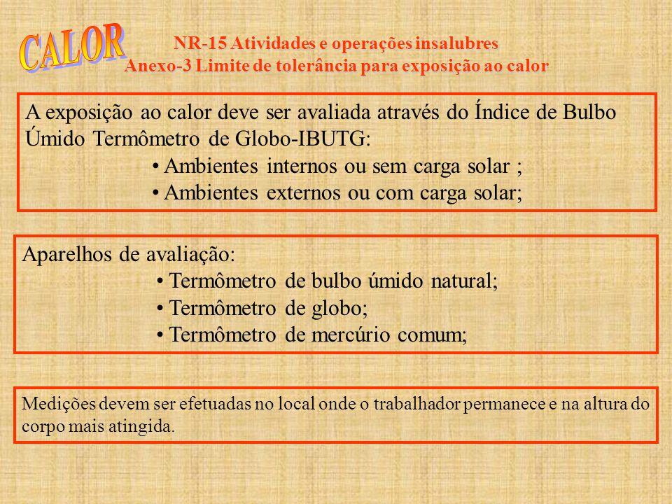 CALOR NR-15 Atividades e operações insalubres. Anexo-3 Limite de tolerância para exposição ao calor.