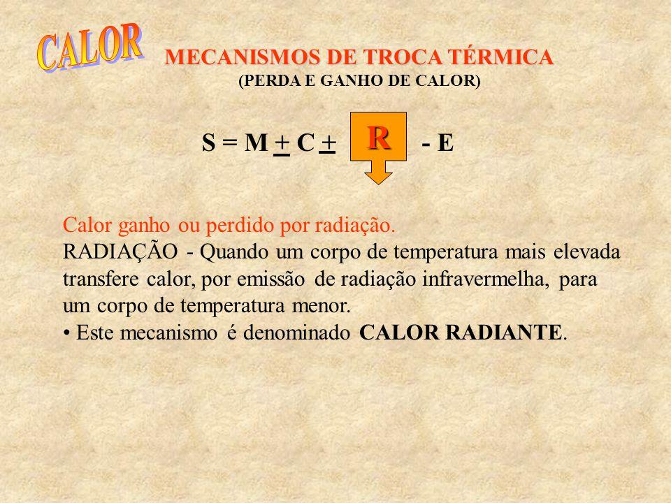 MECANISMOS DE TROCA TÉRMICA (PERDA E GANHO DE CALOR)