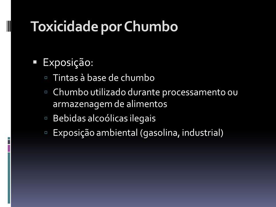 Toxicidade por Chumbo Exposição: Tintas à base de chumbo