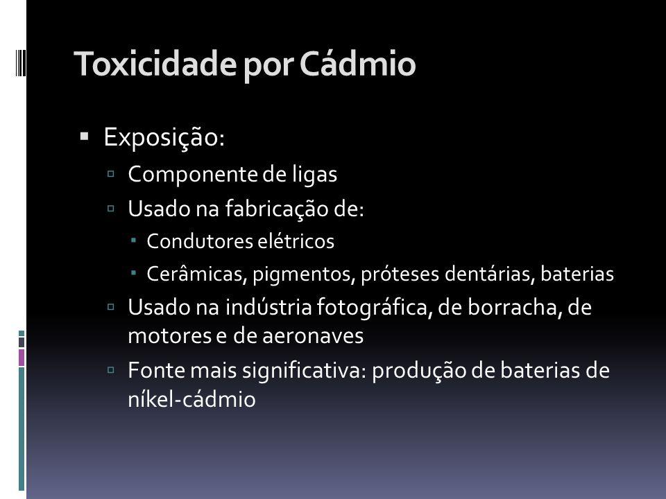 Toxicidade por Cádmio Exposição: Componente de ligas