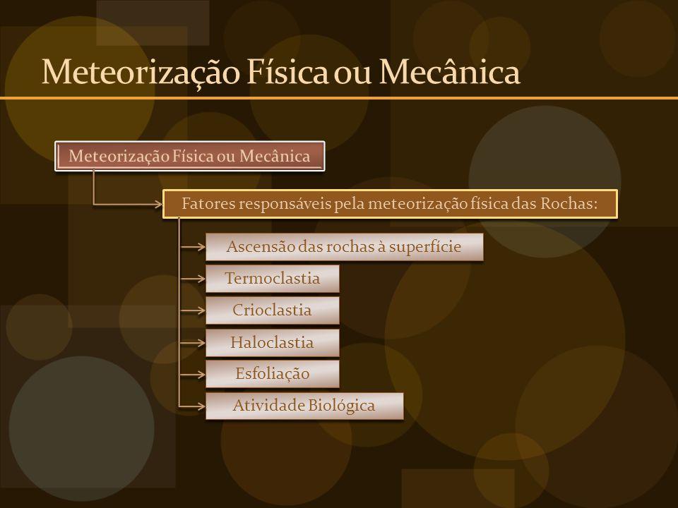 Meteorização Física ou Mecânica