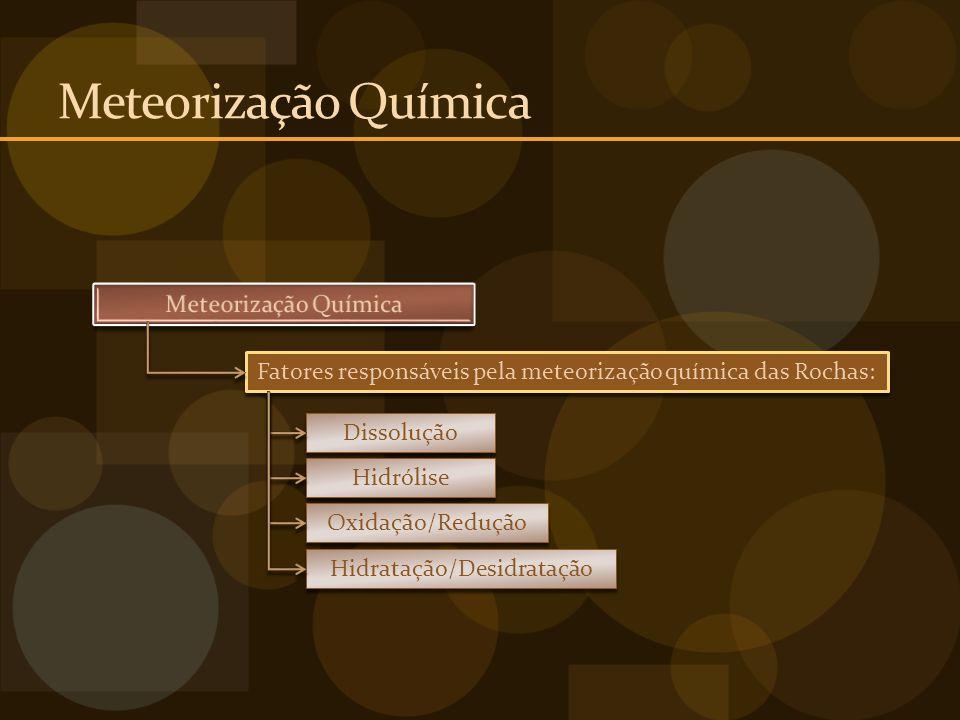 Meteorização Química Meteorização Química