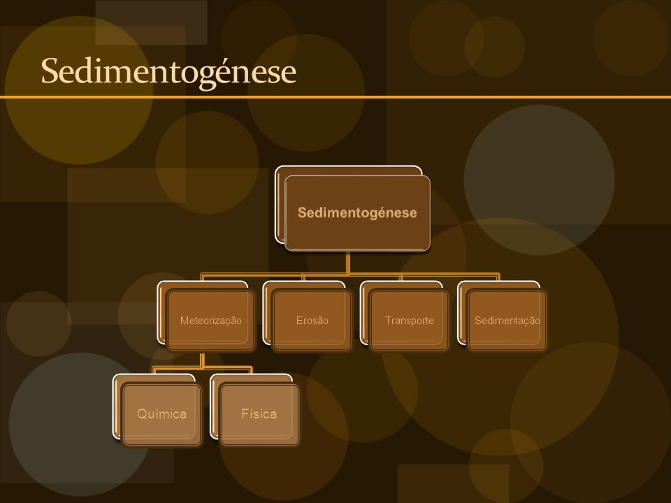 Sedimentogénese Sedimentogénese Química Física Meteorização Erosão