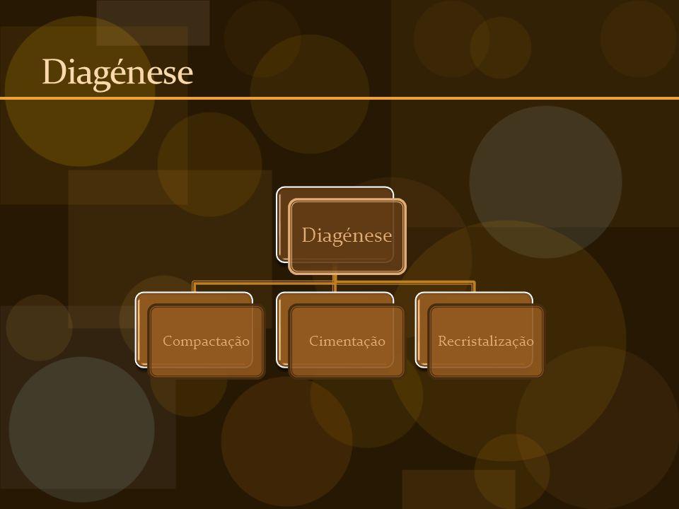 Diagénese Diagénese Compactação Cimentação Recristalização