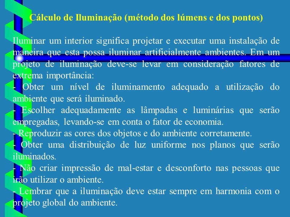Cálculo de Iluminação (método dos lúmens e dos pontos)