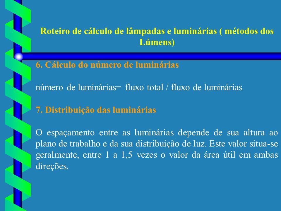 Roteiro de cálculo de lâmpadas e luminárias ( métodos dos Lúmens)