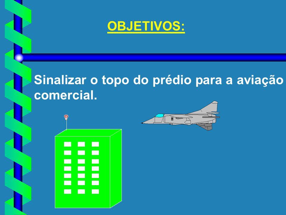 Sinalizar o topo do prédio para a aviação comercial.