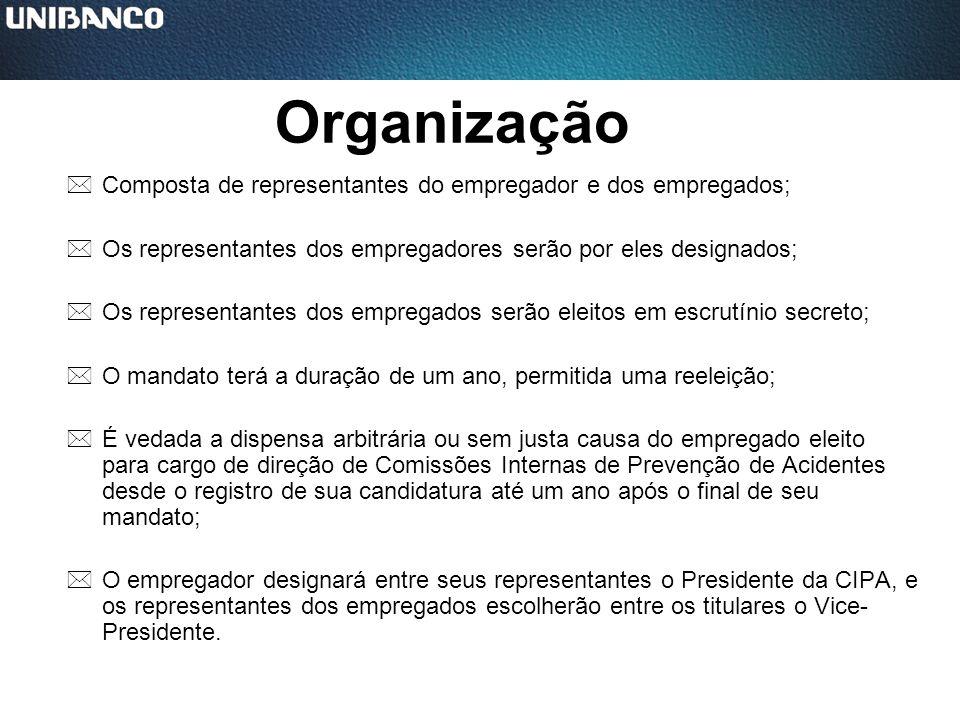 Organização Composta de representantes do empregador e dos empregados;