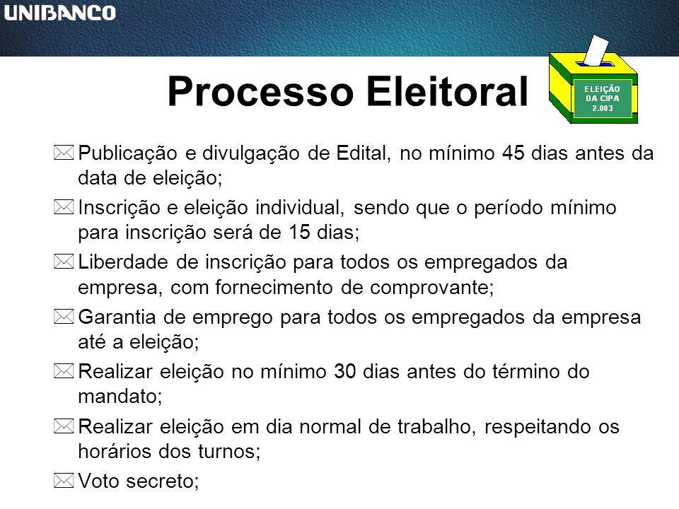 Processo Eleitoral Publicação e divulgação de Edital, no mínimo 45 dias antes da data de eleição;