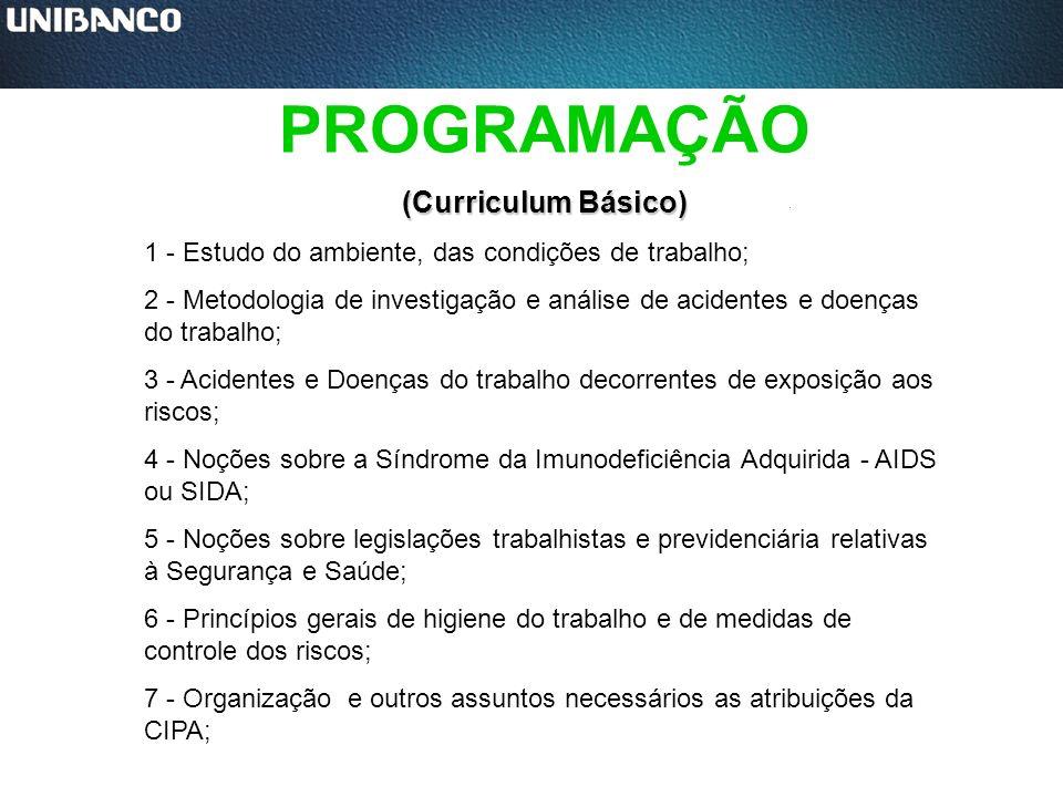 PROGRAMAÇÃO (Curriculum Básico)