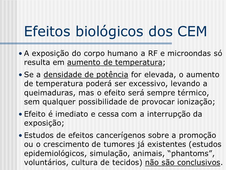 Efeitos biológicos dos CEM