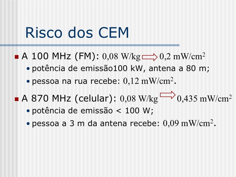 Risco dos CEM A 100 MHz (FM): 0,08 W/kg 0,2 mW/cm2