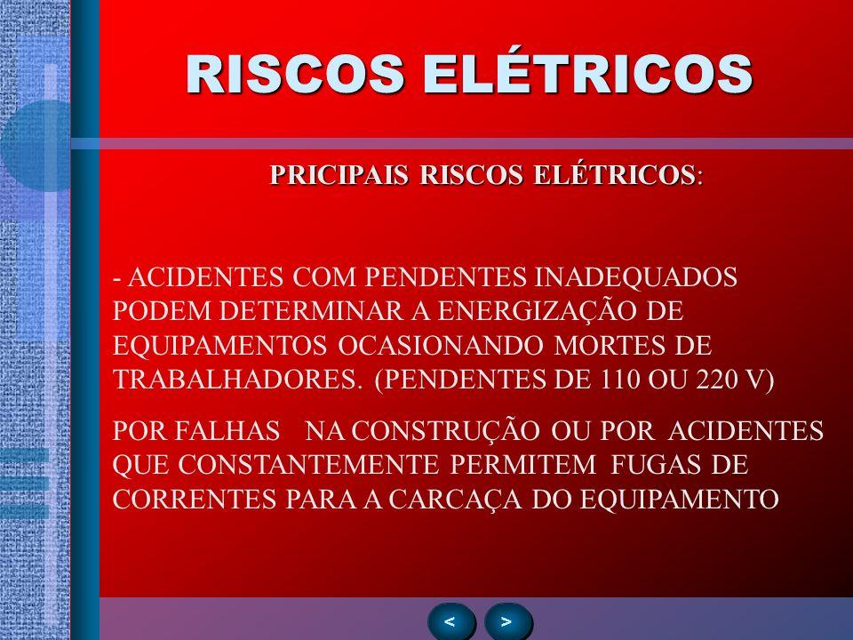 PRICIPAIS RISCOS ELÉTRICOS: