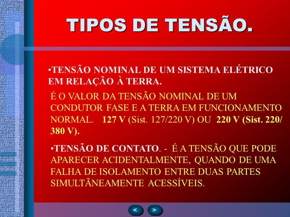 TIPOS DE TENSÃO. TENSÃO NOMINAL DE UM SISTEMA ELÉTRICO EM RELAÇÃO À TERRA.