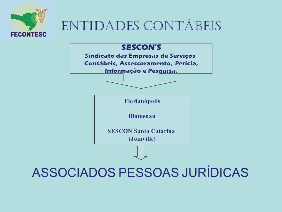 ASSOCIADOS PESSOAS JURÍDICAS