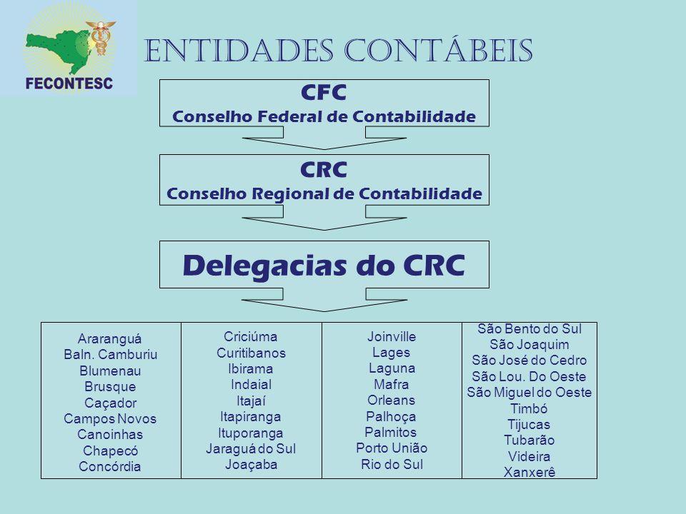 ENTIDADES CONTÁBEIS Delegacias do CRC CFC CRC