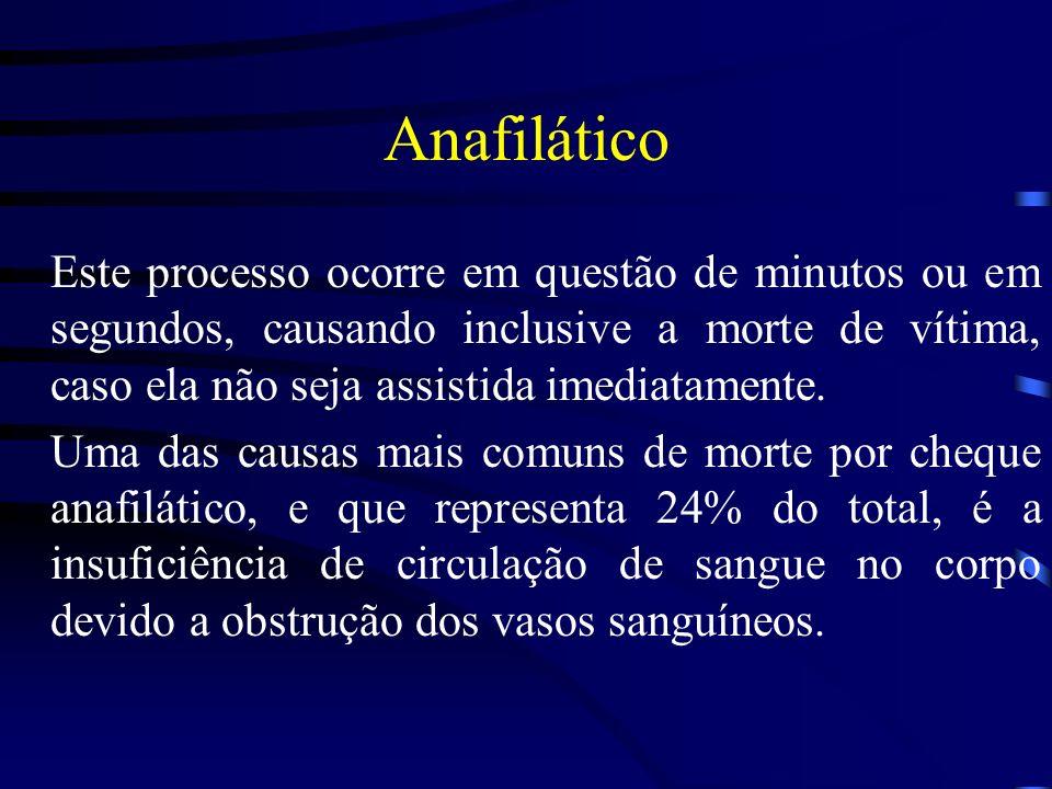 Anafilático