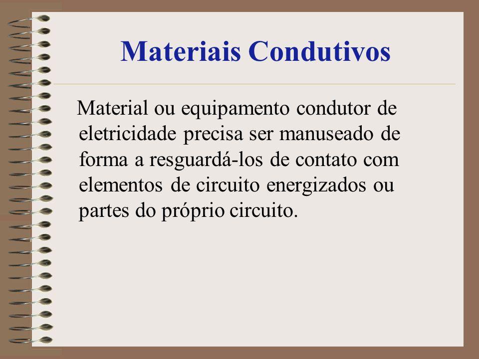 Materiais Condutivos