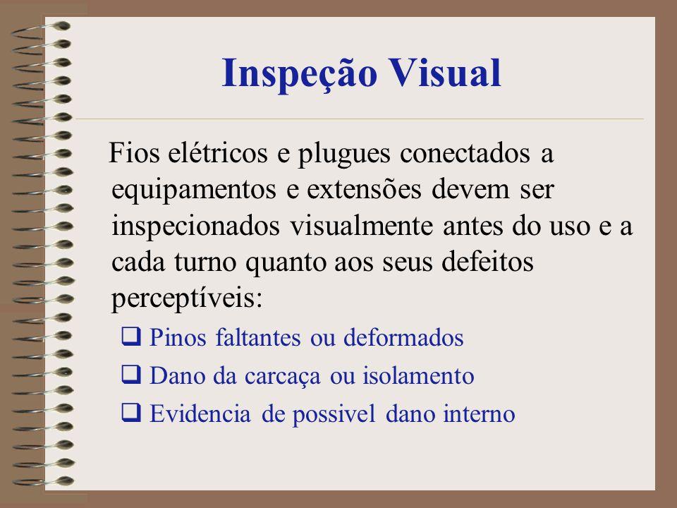 Inspeção Visual