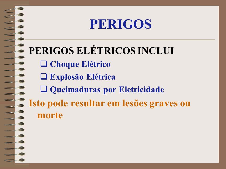 PERIGOS PERIGOS ELÉTRICOS INCLUI